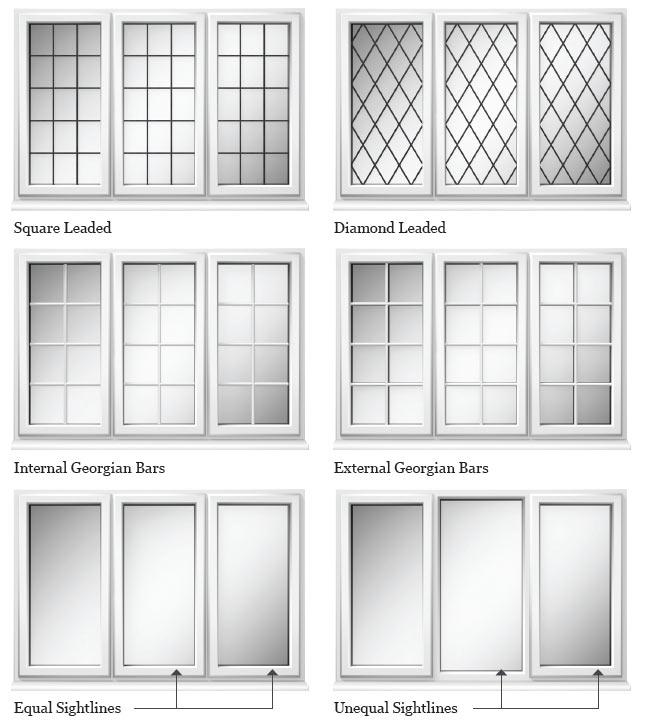 PVCu window styles